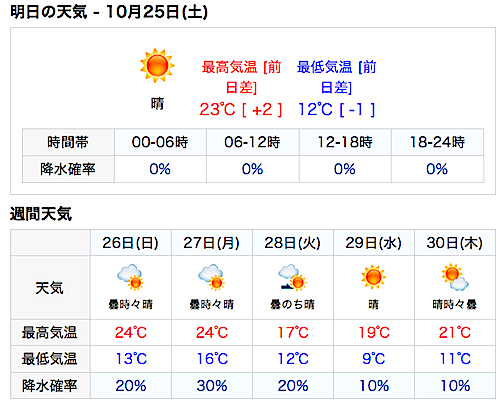 スクリーンショット 2014-10-24 18.34.19