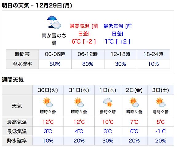 スクリーンショット 2014-12-28 19.55.43