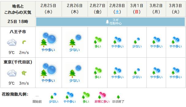 スクリーンショット 2015-02-25 15.57.32